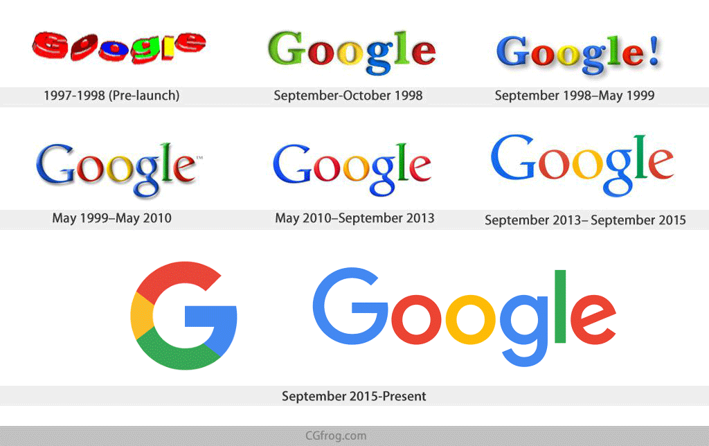 A Graphical History of the Google logo
