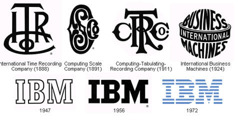 A Graphical Depiction of IBM's Logo Over The Years
